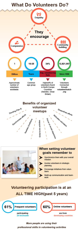 Volunteer-infographic-01